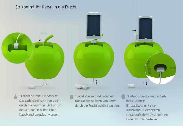 So kommt das Dock-Kabel in die Frucht