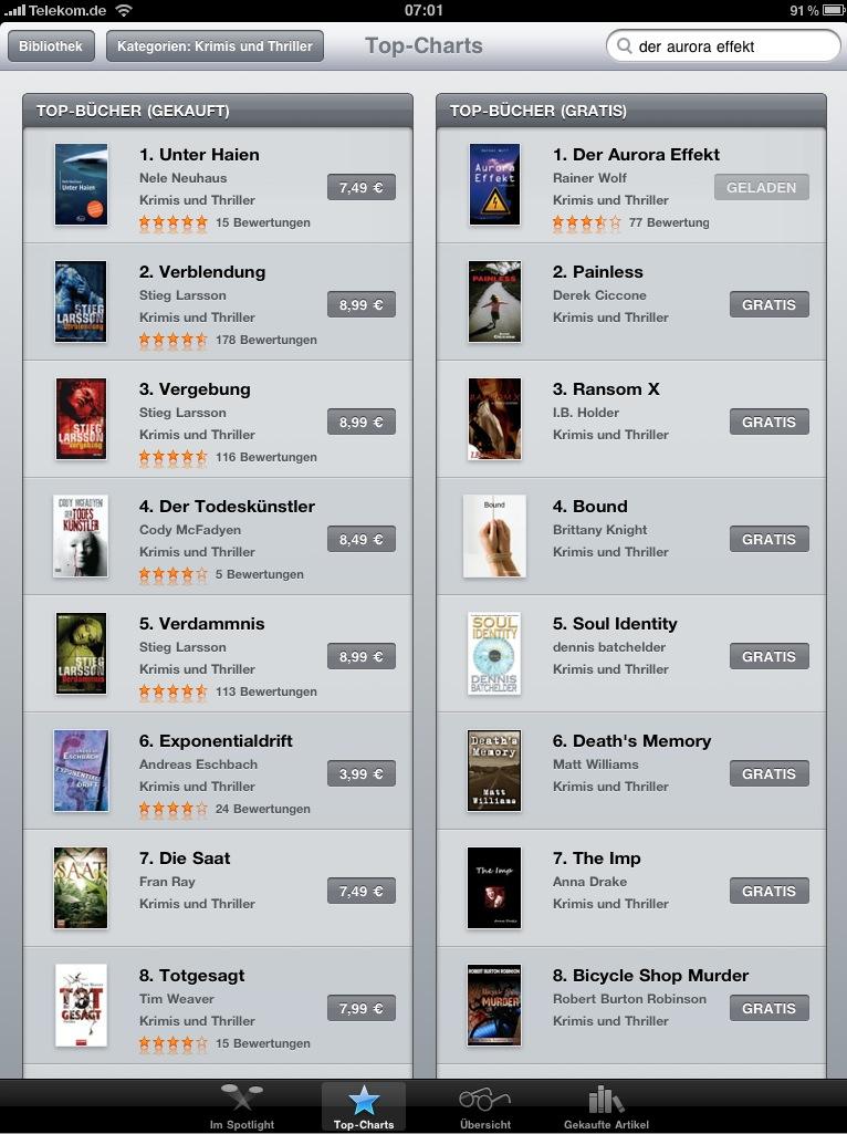 """Das Thema HAARP Projekt auf Platz 1 im iBookstore in der Kategorie """"Romane und Thriller"""""""