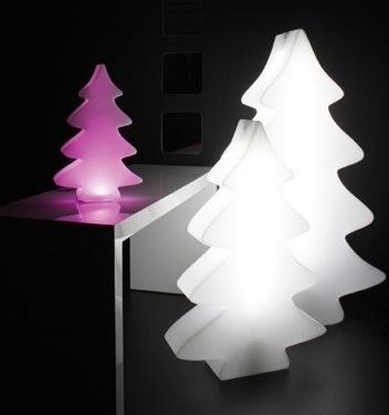 Lumenio LED Micro - 40 cm