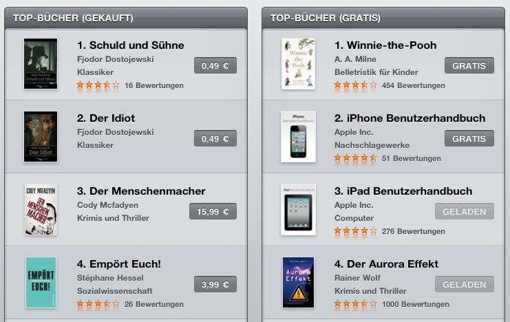 1000 Bewertungen für den ersten kostenlosen deutschen Roman im iBookstore!
