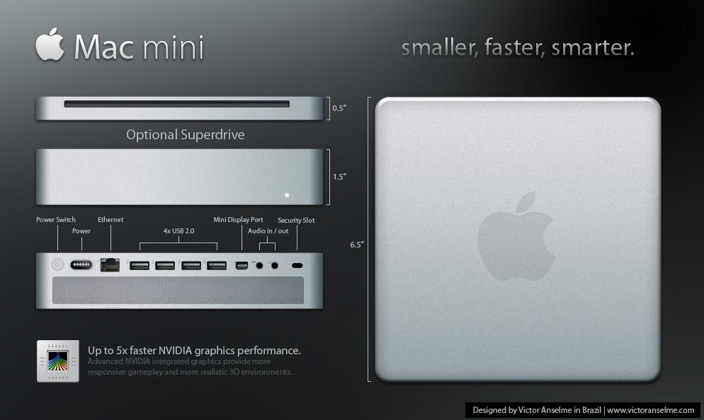 Der neue Mac mini - nur ein Fake?